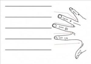 il pentagramma e la mano