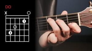 accordo di do maggiore posizione chitarra