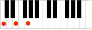 accordo di do maggiore al pianoforte