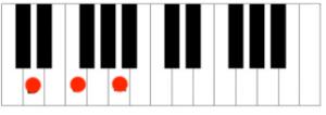 accordo di re minore al pianoforte