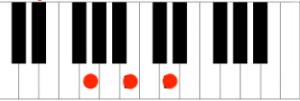 accordo di sol maggiore al pianoforte