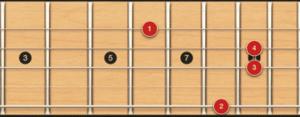 c maj11 egidio marchitelli chitarrista chitarra elettrica accordi a 4 voci